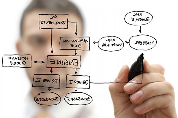 راهکارهای بهینه تحت وب,برنامه نویسی تحت وب,کارتابل تحت وب,گردش کار,نرم افزار گردش کار,نرم افزار crm,نرم افزار workflow,نرم افزار work flow,برنامه نویسی اختصاصی,برنامه نویسی وب,برنامه نویسی تحت وب